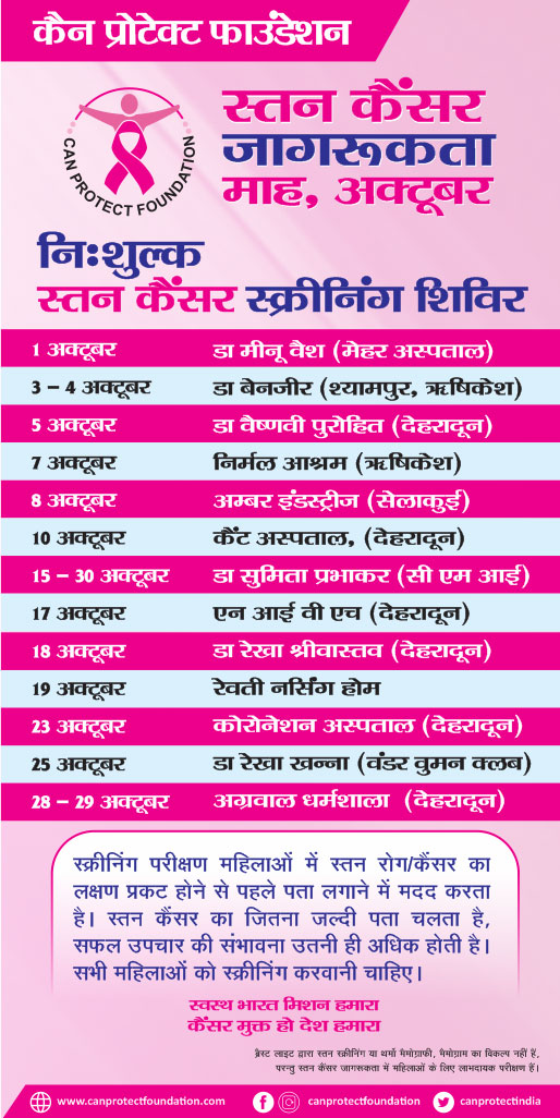 Breast Cancer Screening Camps